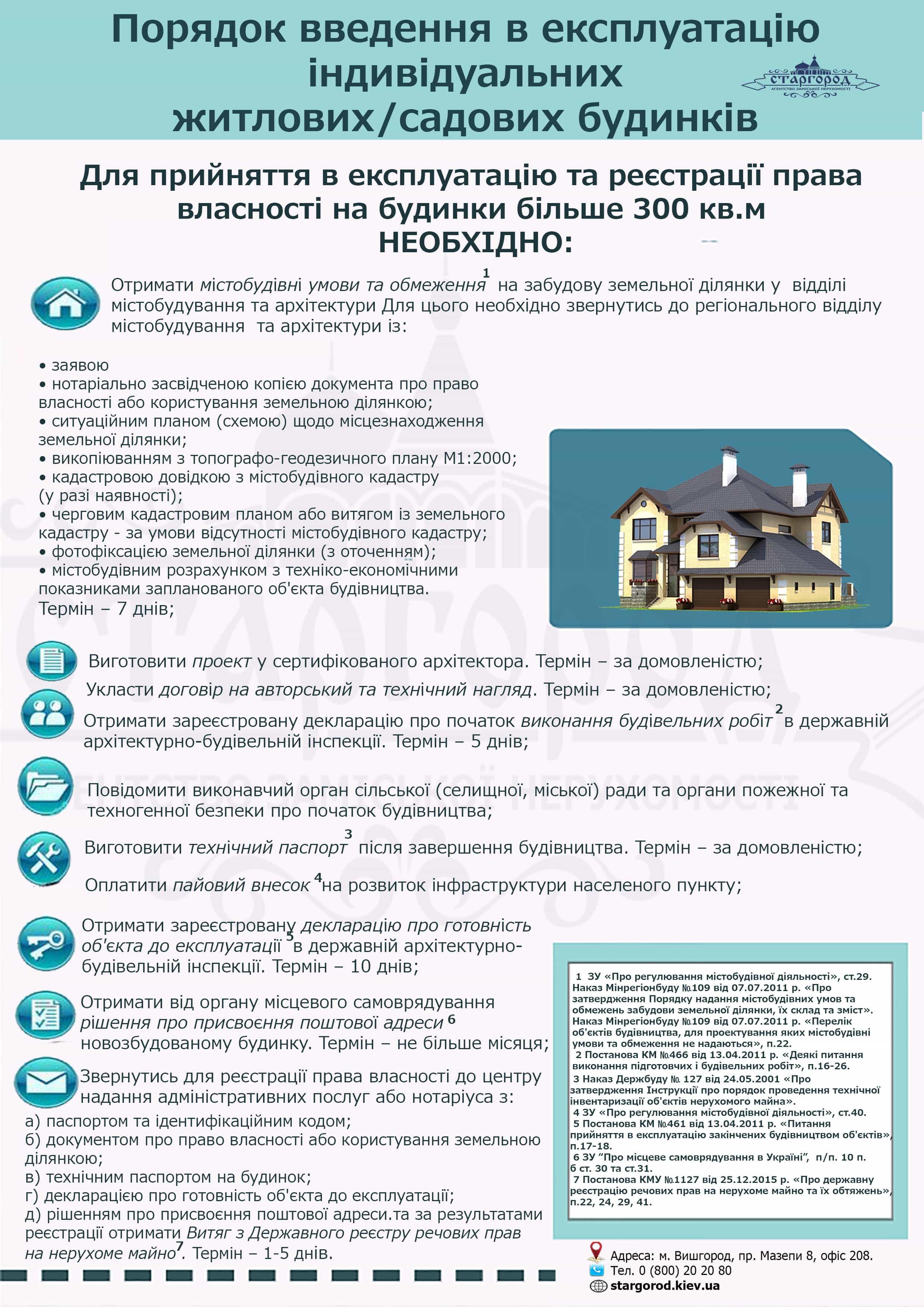 услуга введение в эксплуатацию домов до 300 кв.м Вышгород