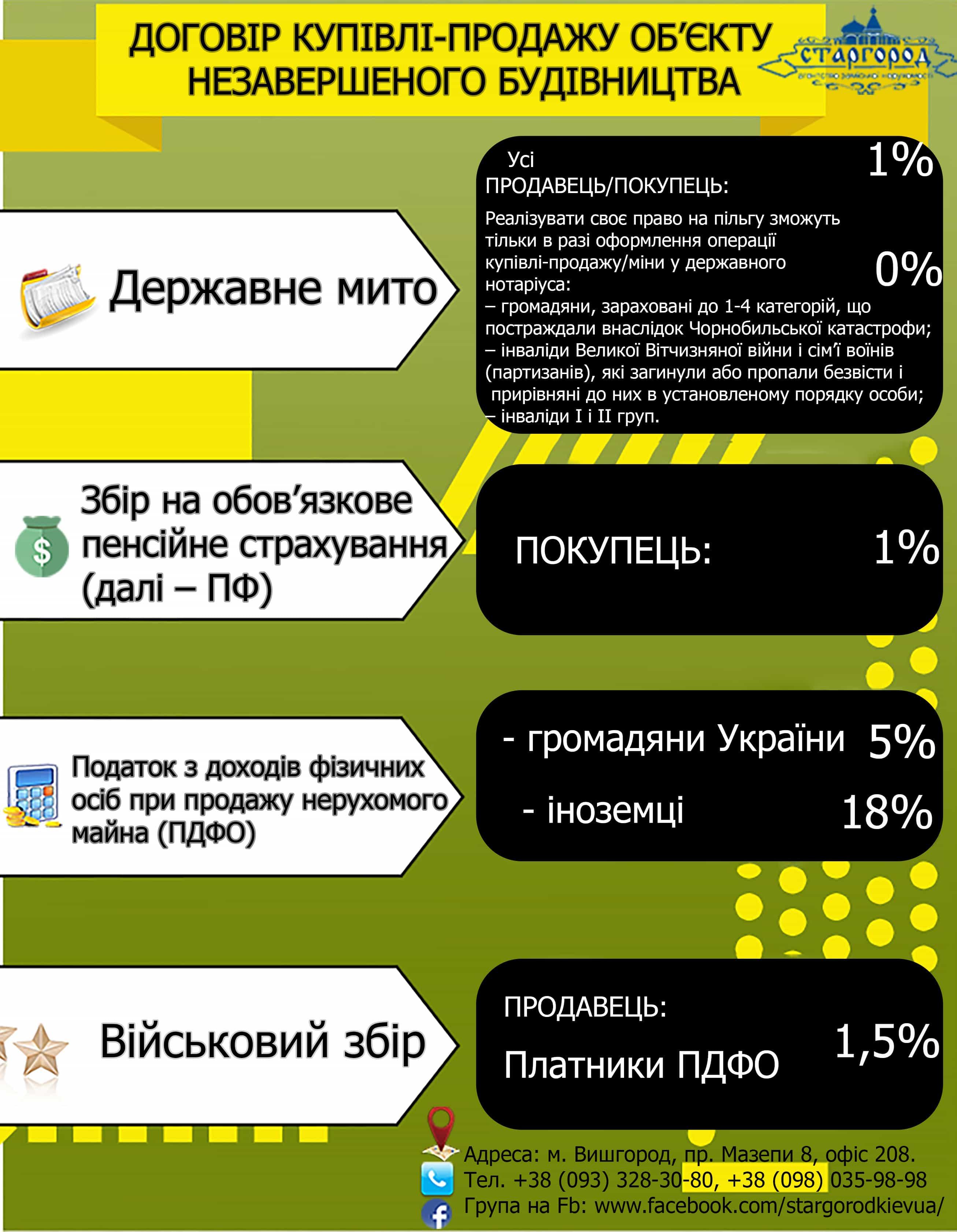 налоги при покупке продаже недостроенного имущества Украина