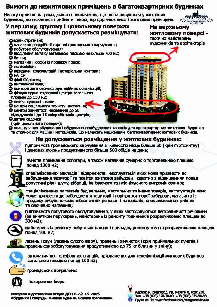 Использование нежилых помещений в многоквартирном доме Украина Вышгород