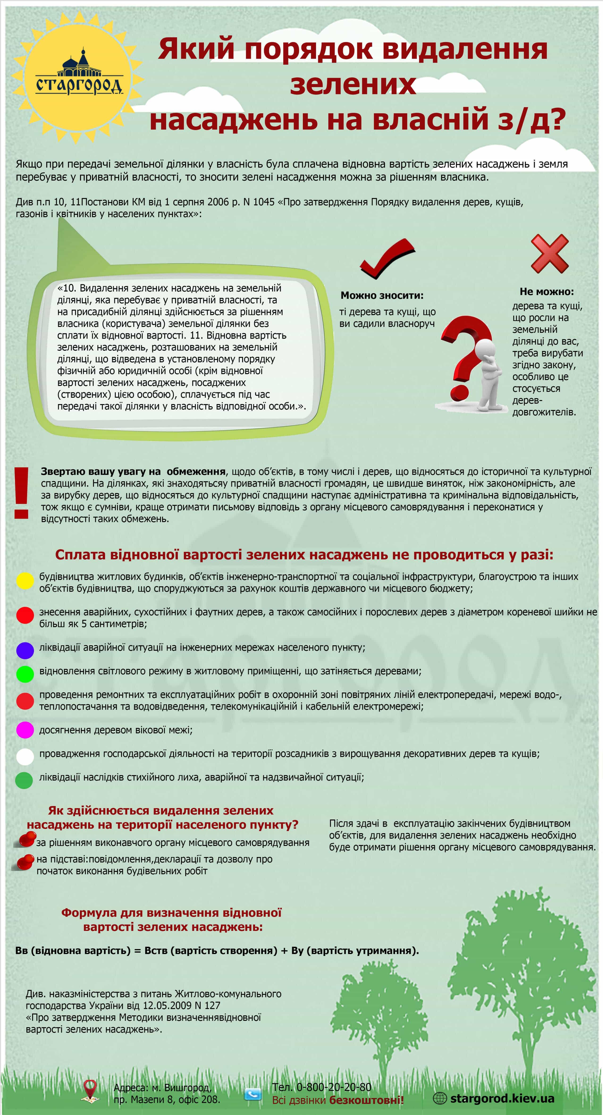 знесення зелених насаджень Україна