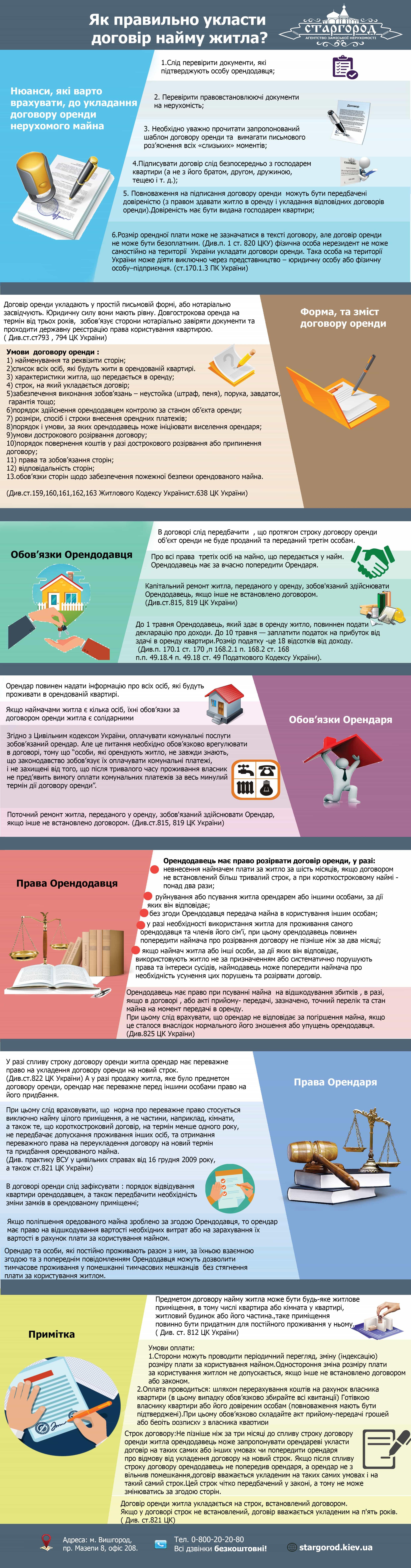 договор аренды жилья украина