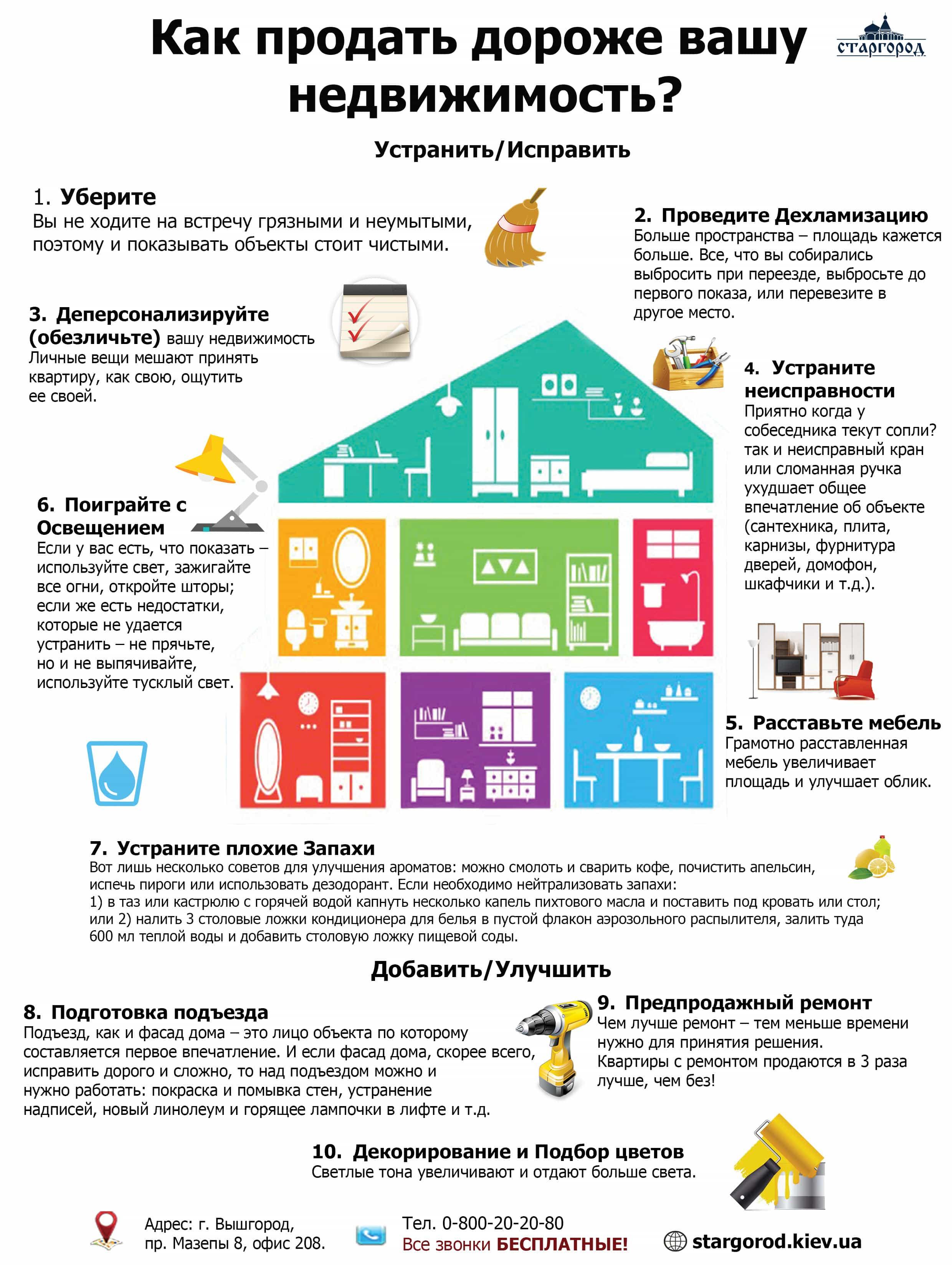 Как продать недвижимость дорого